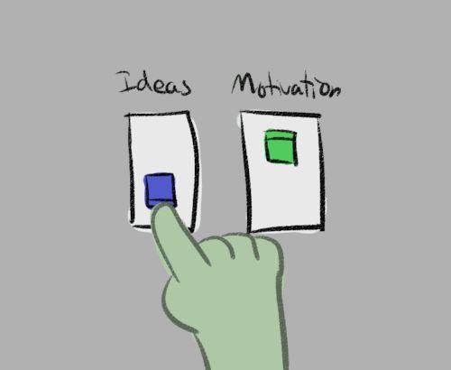 идеи или мотивация