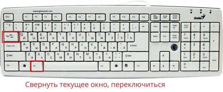 Команда сворачивания окна на клавиатуре