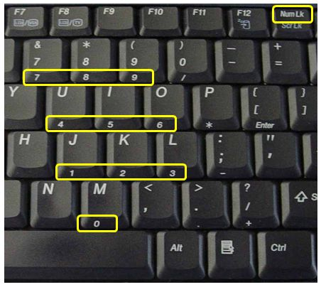 Как пишется корень на клавиатуре: 5 способов написания