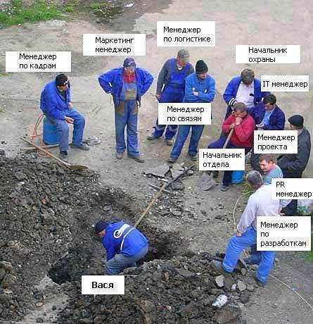 Смешные картинки про работу. До слёз! 55 изображений с надписями