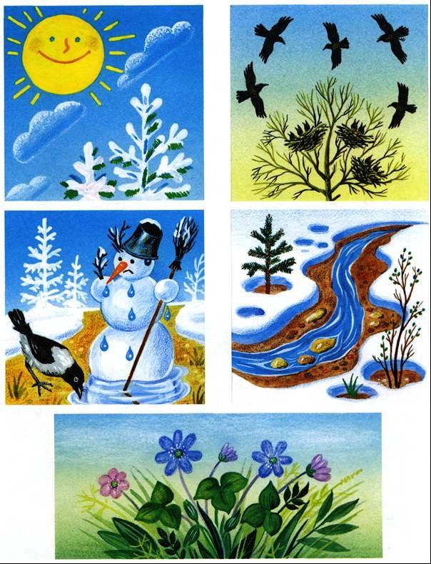 Весна для дошкольников в картинках